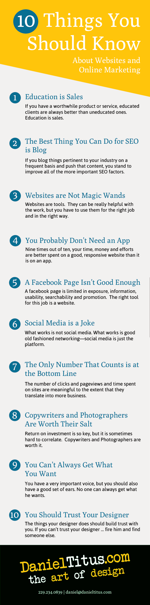 10 Things You Should Know About Websites and Online Marketing